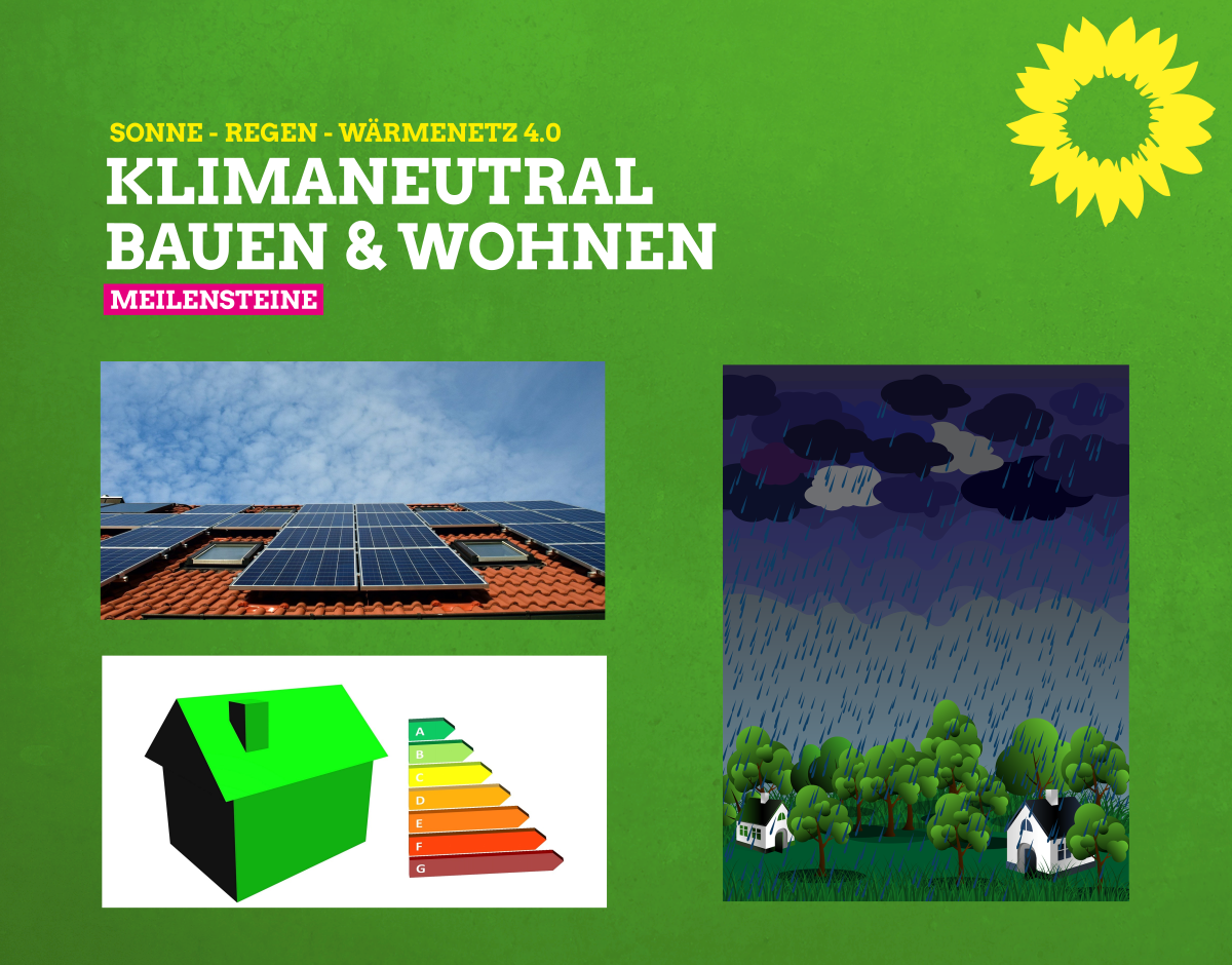Meilensteine für klimaneutrales Bauen & Wohnen